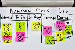 onpathtesting_kanbanboard