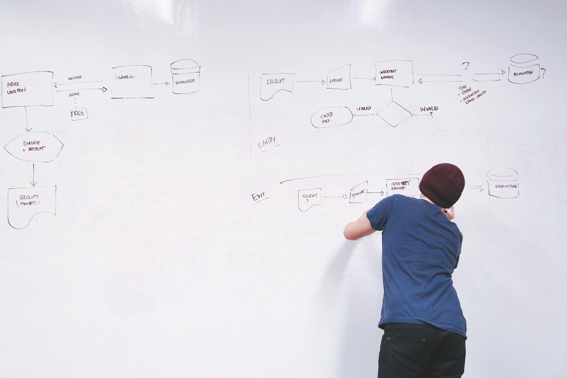 Man mind mapping on whiteboard.